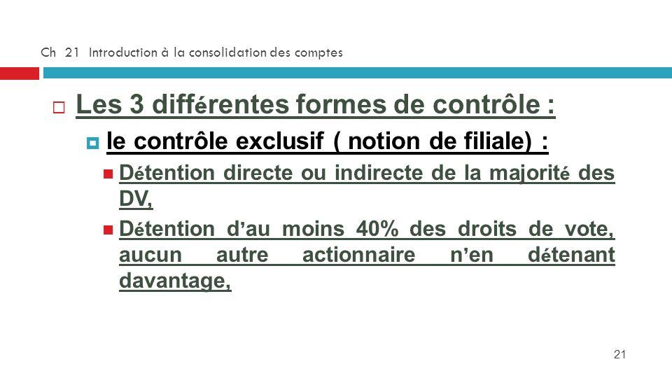 21 Ch 21 Introduction à la consolidation des comptes Les 3 diff é rentes formes de contrôle : le contrôle exclusif ( notion de filiale) : D é tention