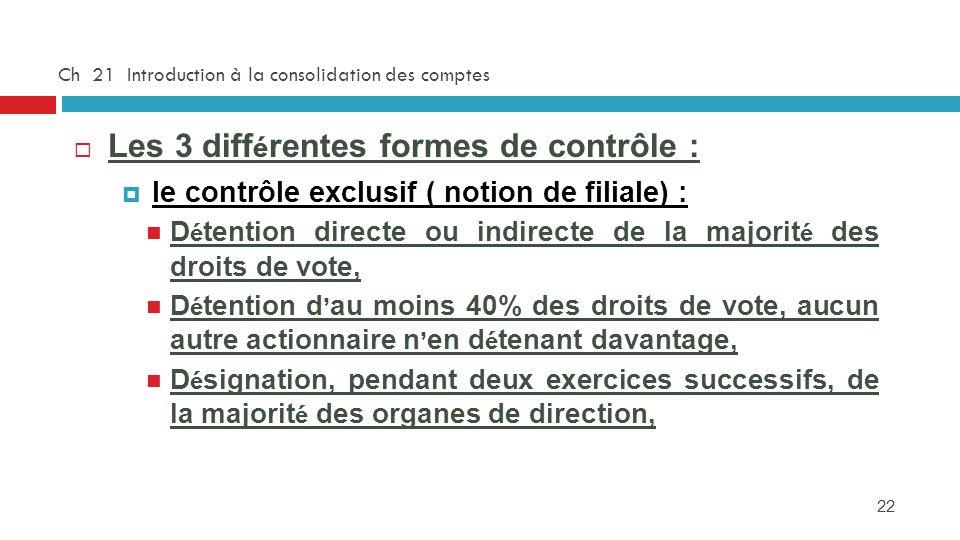 22 Ch 21 Introduction à la consolidation des comptes Les 3 diff é rentes formes de contrôle : le contrôle exclusif ( notion de filiale) : D é tention