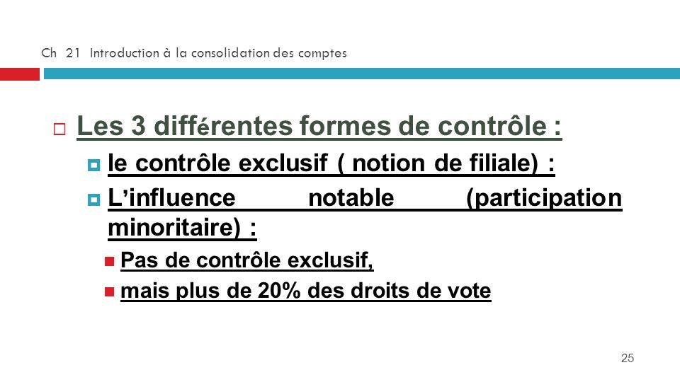 25 Ch 21 Introduction à la consolidation des comptes Les 3 diff é rentes formes de contrôle : le contrôle exclusif ( notion de filiale) : L influence