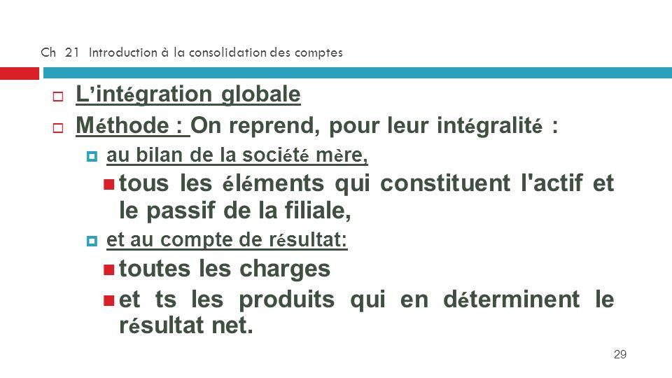 29 Ch 21 Introduction à la consolidation des comptes L int é gration globale M é thode : On reprend, pour leur int é gralit é : au bilan de la soci é