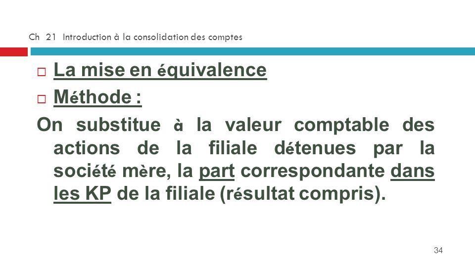 34 Ch 21 Introduction à la consolidation des comptes La mise en é quivalence M é thode : On substitue à la valeur comptable des actions de la filiale