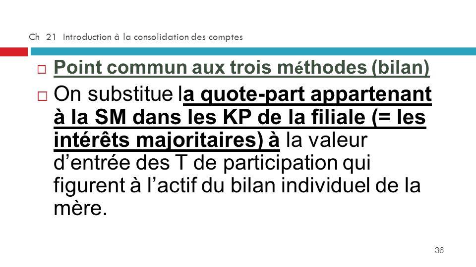 36 Ch 21 Introduction à la consolidation des comptes Point commun aux trois m é thodes (bilan) On substitue la quote-part appartenant à la SM dans les