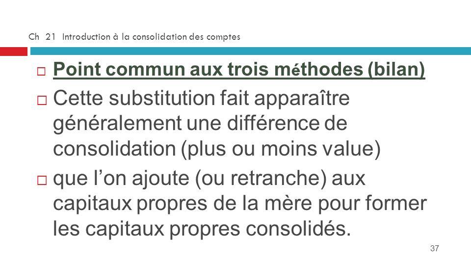 37 Ch 21 Introduction à la consolidation des comptes Point commun aux trois m é thodes (bilan) Cette substitution fait apparaître généralement une dif