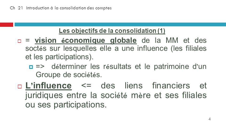 4 Ch 21 Introduction à la consolidation des comptes Les objectifs de la consolidation (1) = vision é conomique globale de la MM et des soct é s sur le