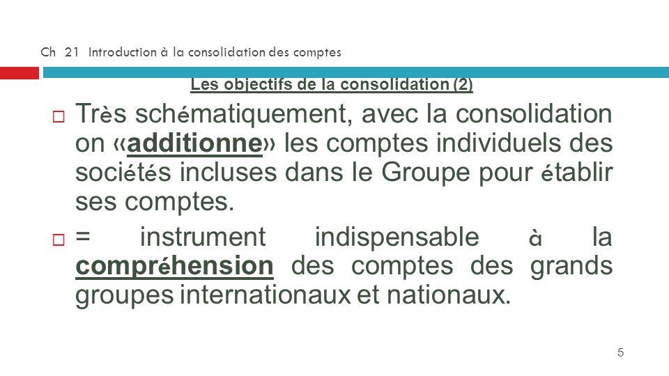 5 Ch 21 Introduction à la consolidation des comptes Les objectifs de la consolidation (2) Tr è s sch é matiquement, avec la consolidation on « additio