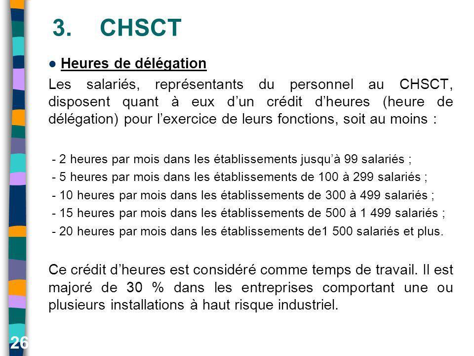 26 3.CHSCT Heures de délégation Les salariés, représentants du personnel au CHSCT, disposent quant à eux dun crédit dheures (heure de délégation) pour