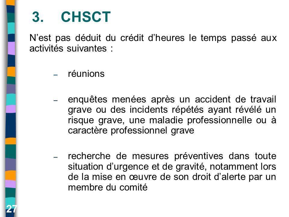 27 3.CHSCT Nest pas déduit du crédit dheures le temps passé aux activités suivantes : – réunions – enquêtes menées après un accident de travail grave