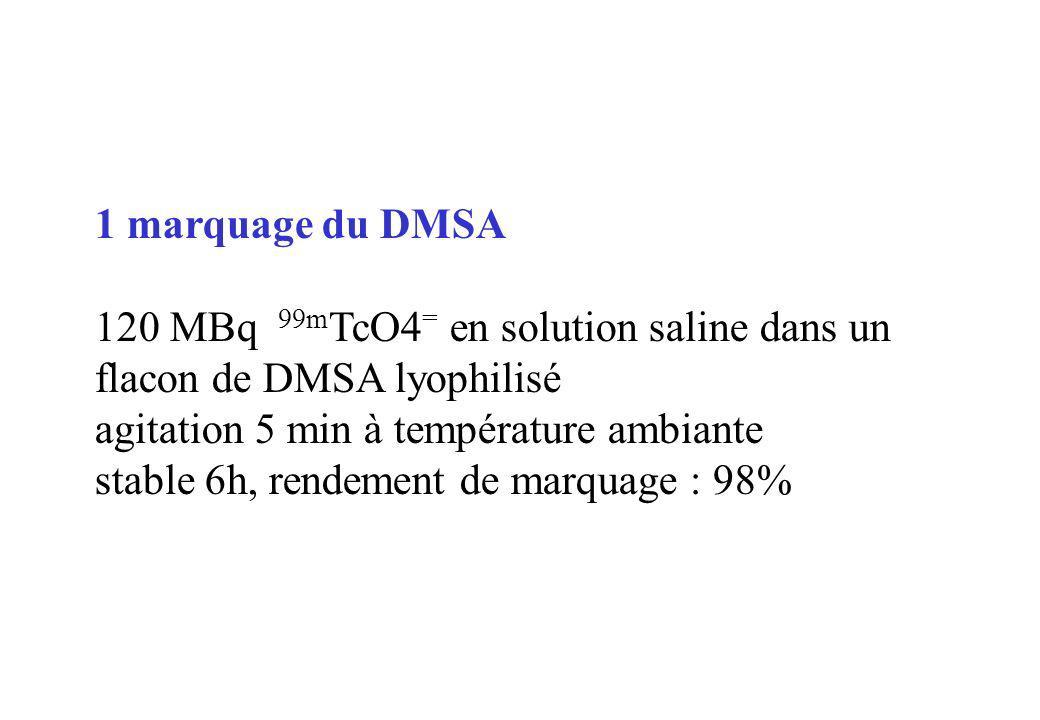 1 marquage du DMSA 120 MBq 99m TcO4 = en solution saline dans un flacon de DMSA lyophilisé agitation 5 min à température ambiante stable 6h, rendement