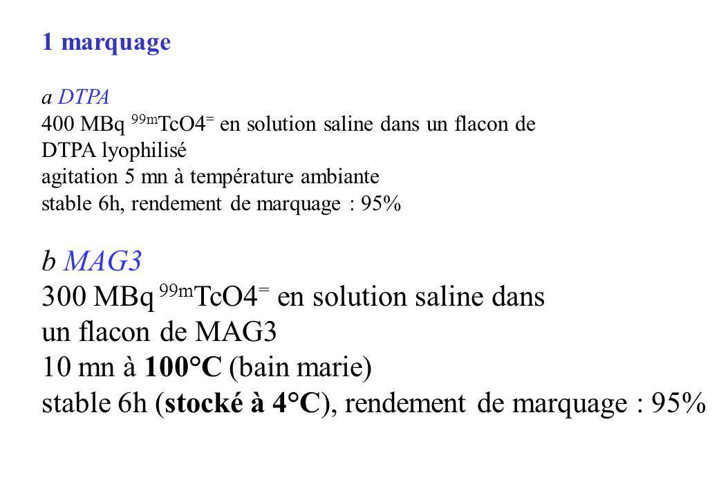 1 marquage a DTPA 400 MBq 99m TcO4 = en solution saline dans un flacon de DTPA lyophilisé agitation 5 mn à température ambiante stable 6h, rendement d
