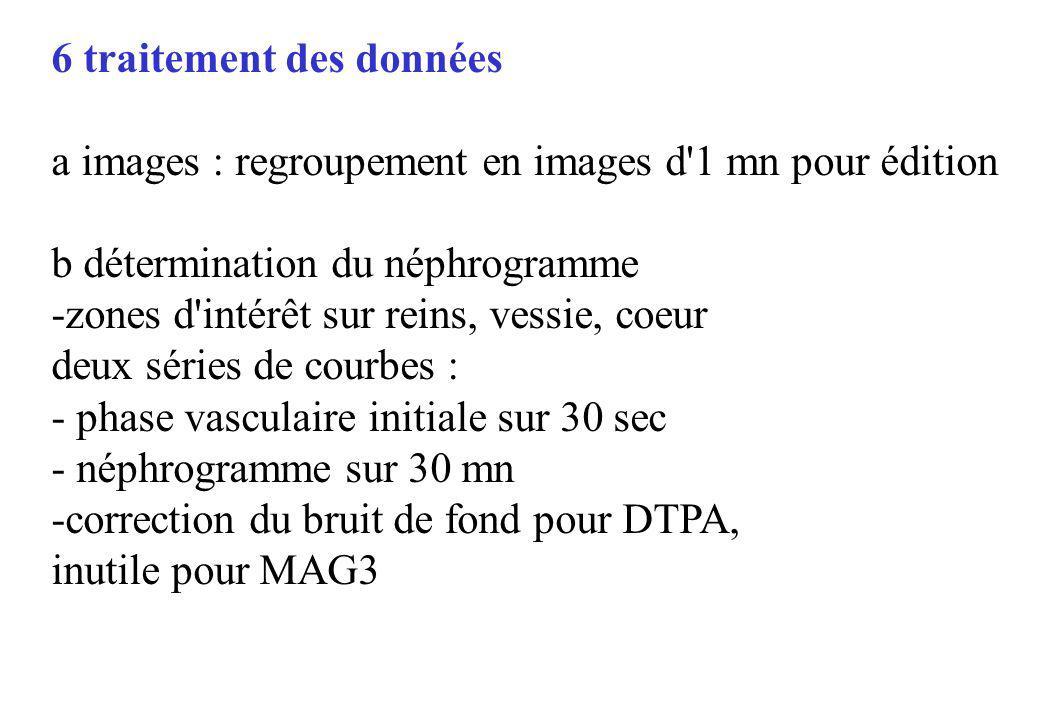 6 traitement des données a images : regroupement en images d'1 mn pour édition b détermination du néphrogramme -zones d'intérêt sur reins, vessie, coe