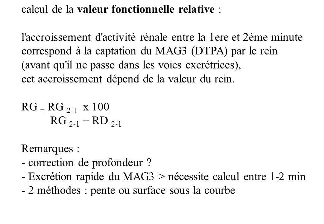 calcul de la valeur fonctionnelle relative : l'accroissement d'activité rénale entre la 1ere et 2ème minute correspond à la captation du MAG3 (DTPA) p