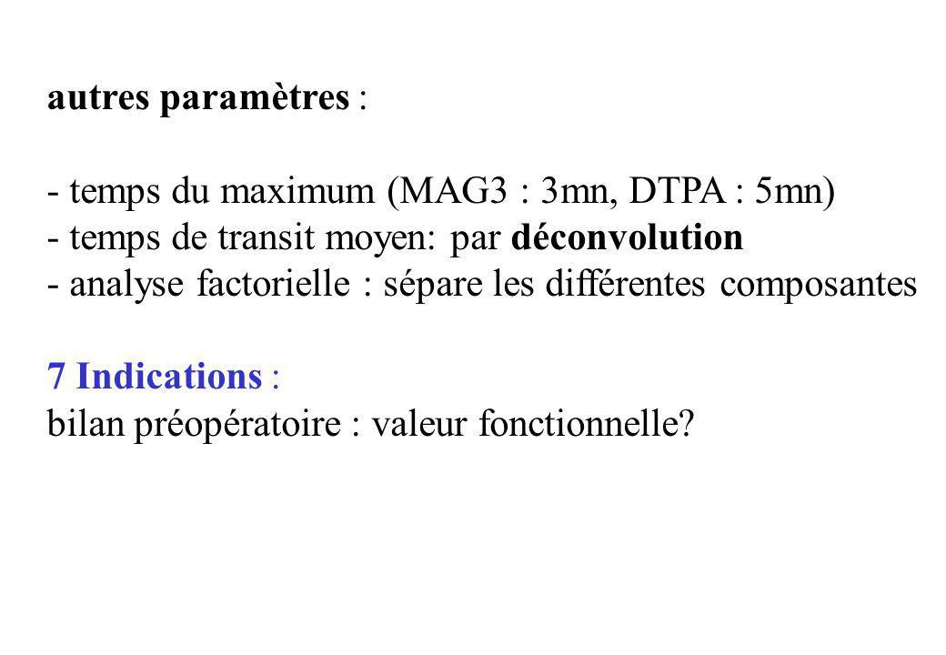 autres paramètres : - temps du maximum (MAG3 : 3mn, DTPA : 5mn) - temps de transit moyen: par déconvolution - analyse factorielle : sépare les différe