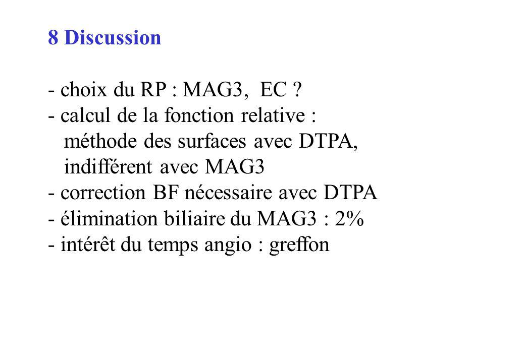 8 Discussion - choix du RP : MAG3, EC ? - calcul de la fonction relative : méthode des surfaces avec DTPA, indifférent avec MAG3 - correction BF néces