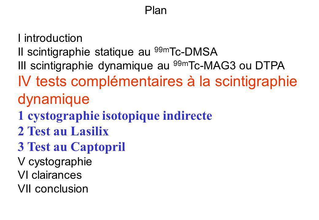Plan I introduction II scintigraphie statique au 99m Tc-DMSA III scintigraphie dynamique au 99m Tc-MAG3 ou DTPA IV tests complémentaires à la scintigr
