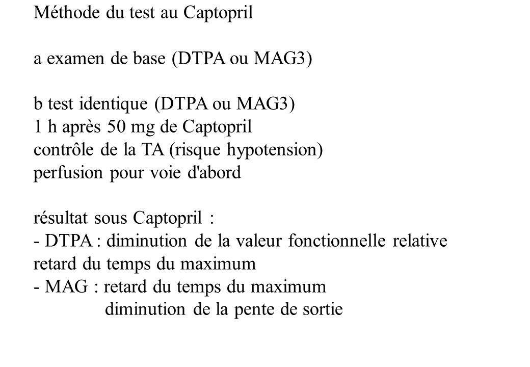 Méthode du test au Captopril a examen de base (DTPA ou MAG3) b test identique (DTPA ou MAG3) 1 h après 50 mg de Captopril contrôle de la TA (risque hy
