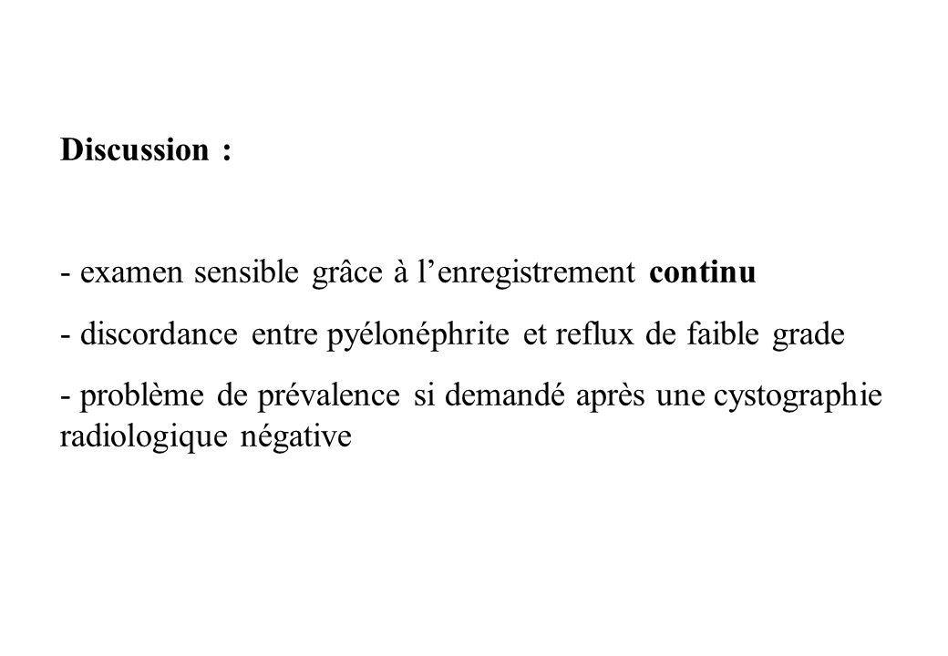 Discussion : - examen sensible grâce à lenregistrement continu - discordance entre pyélonéphrite et reflux de faible grade - problème de prévalence si