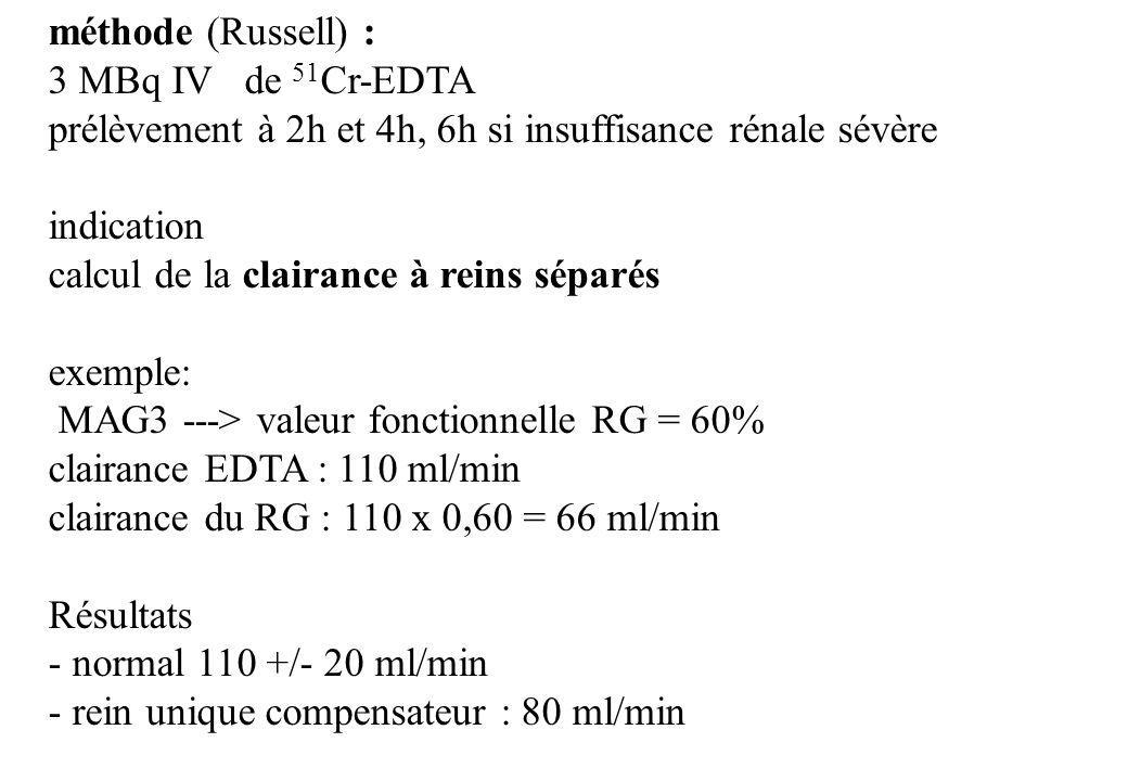 méthode (Russell) : 3 MBq IV de 51 Cr-EDTA prélèvement à 2h et 4h, 6h si insuffisance rénale sévère indication calcul de la clairance à reins séparés