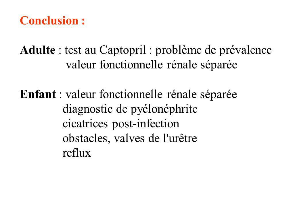 Conclusion : Adulte : test au Captopril : problème de prévalence valeur fonctionnelle rénale séparée Enfant : valeur fonctionnelle rénale séparée diag