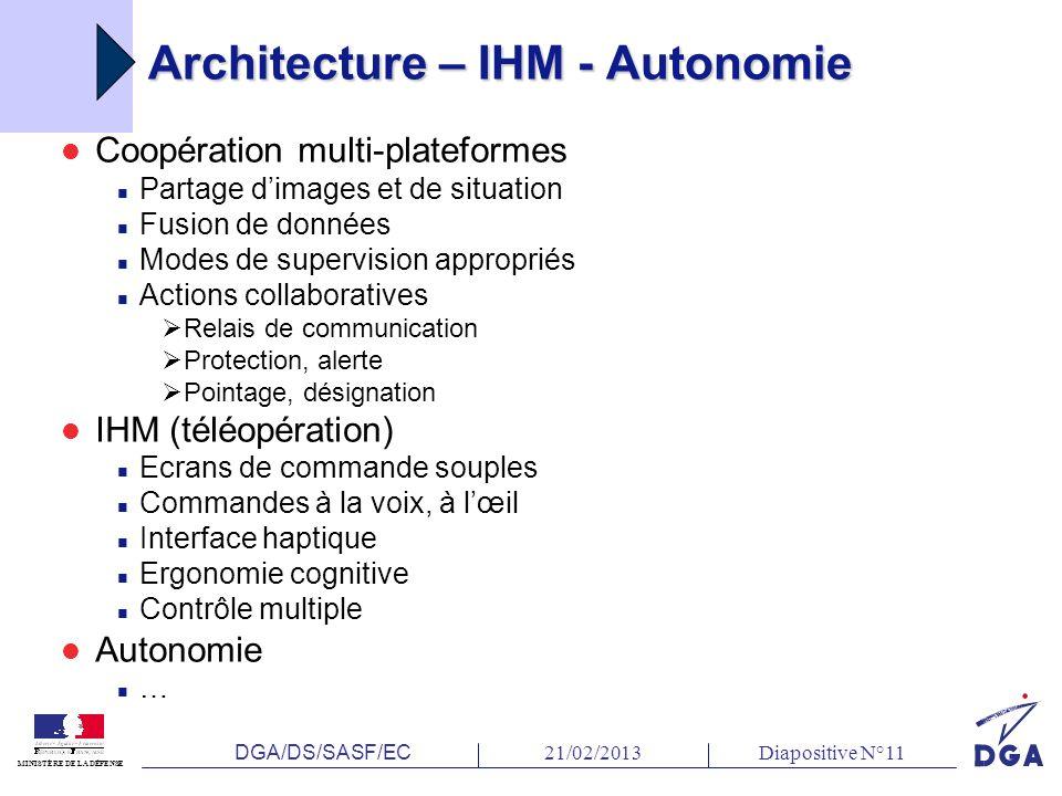 DGA/DS/SASF/EC 21/02/2013Diapositive N°11 MINISTÈRE DE LA DÉFENSE Architecture – IHM - Autonomie Coopération multi-plateformes Partage dimages et de s
