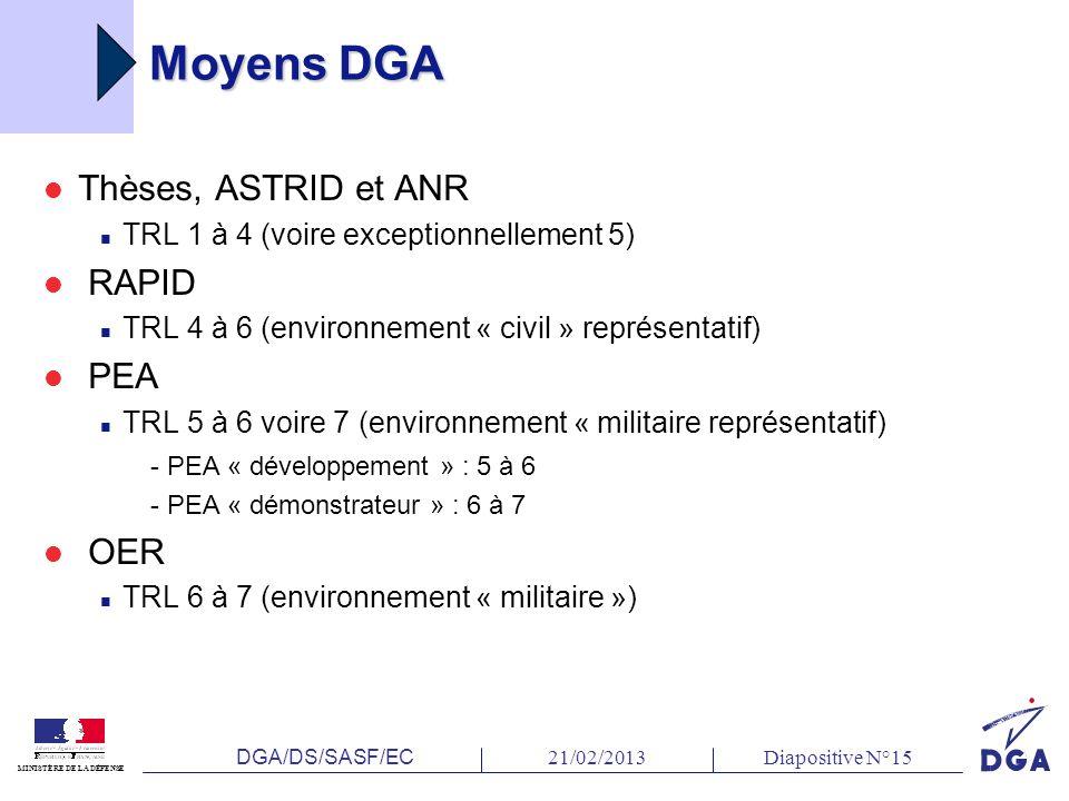 DGA/DS/SASF/EC 21/02/2013Diapositive N°15 MINISTÈRE DE LA DÉFENSE Moyens DGA Thèses, ASTRID et ANR TRL 1 à 4 (voire exceptionnellement 5) RAPID TRL 4 à 6 (environnement « civil » représentatif) PEA TRL 5 à 6 voire 7 (environnement « militaire représentatif) - PEA « développement » : 5 à 6 - PEA « démonstrateur » : 6 à 7 OER TRL 6 à 7 (environnement « militaire »)