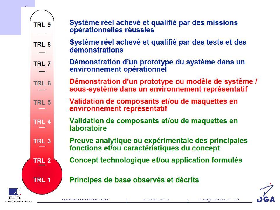 DGA/DS/SASF/EC 21/02/2013Diapositive N°16 MINISTÈRE DE LA DÉFENSE