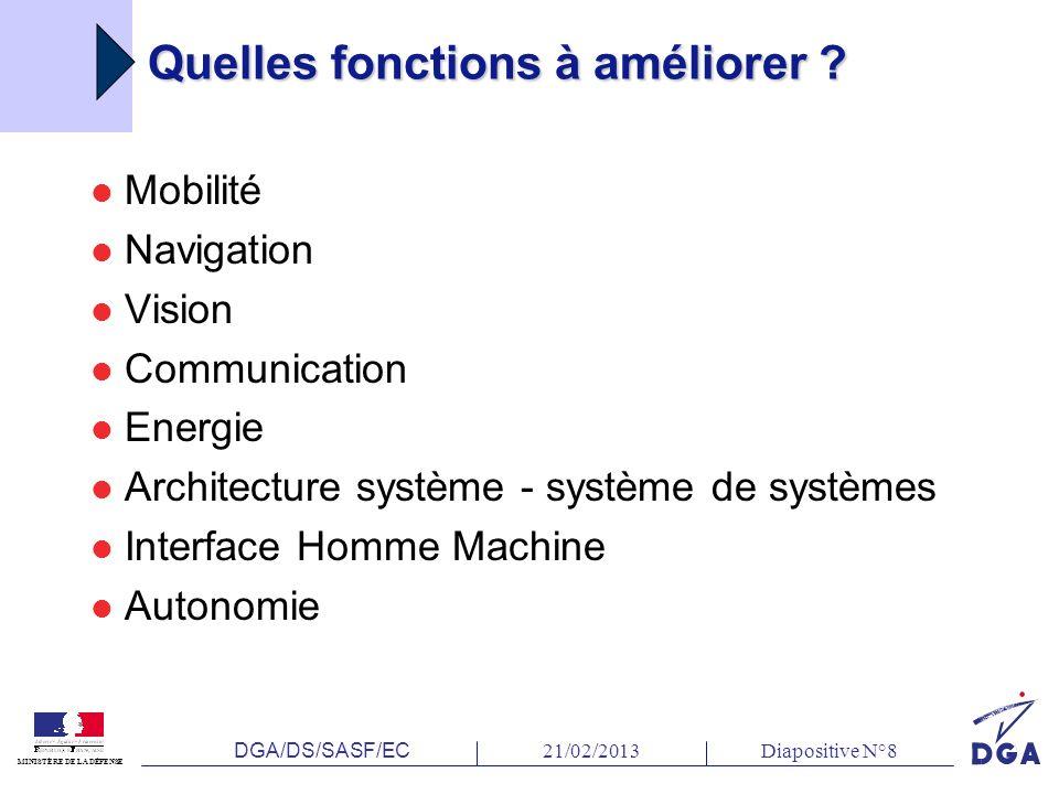 DGA/DS/SASF/EC 21/02/2013Diapositive N°8 MINISTÈRE DE LA DÉFENSE Quelles fonctions à améliorer ? Mobilité Navigation Vision Communication Energie Arch
