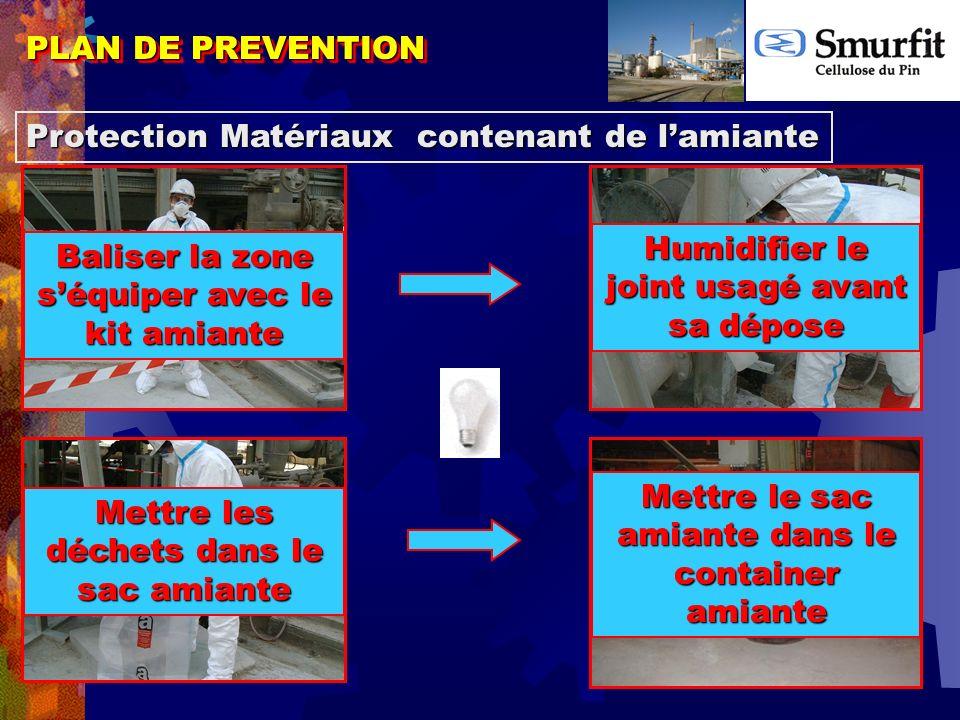 Protection Matériaux contenant de lamiante Baliser la zone séquiper avec le kit amiante Humidifier le joint usagé avant sa dépose Mettre les déchets d