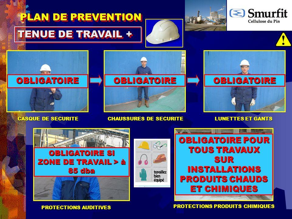 PLAN DE PREVENTION TENUE DE TRAVAIL + CASQUE DE SECURITE CHAUSSURES DE SECURITE LUNETTES ET GANTS PROTECTIONS AUDITIVES PROTECTIONS PRODUITS CHIMIQUES