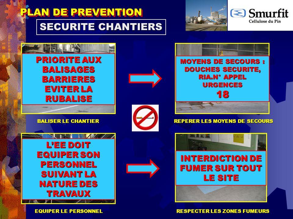 SECURITE CHANTIERS BALISER LE CHANTIER REPERER LES MOYENS DE SECOURS EQUIPER LE PERSONNEL RESPECTER LES ZONES FUMEURS PRIORITE AUX BALISAGES BARRIERES