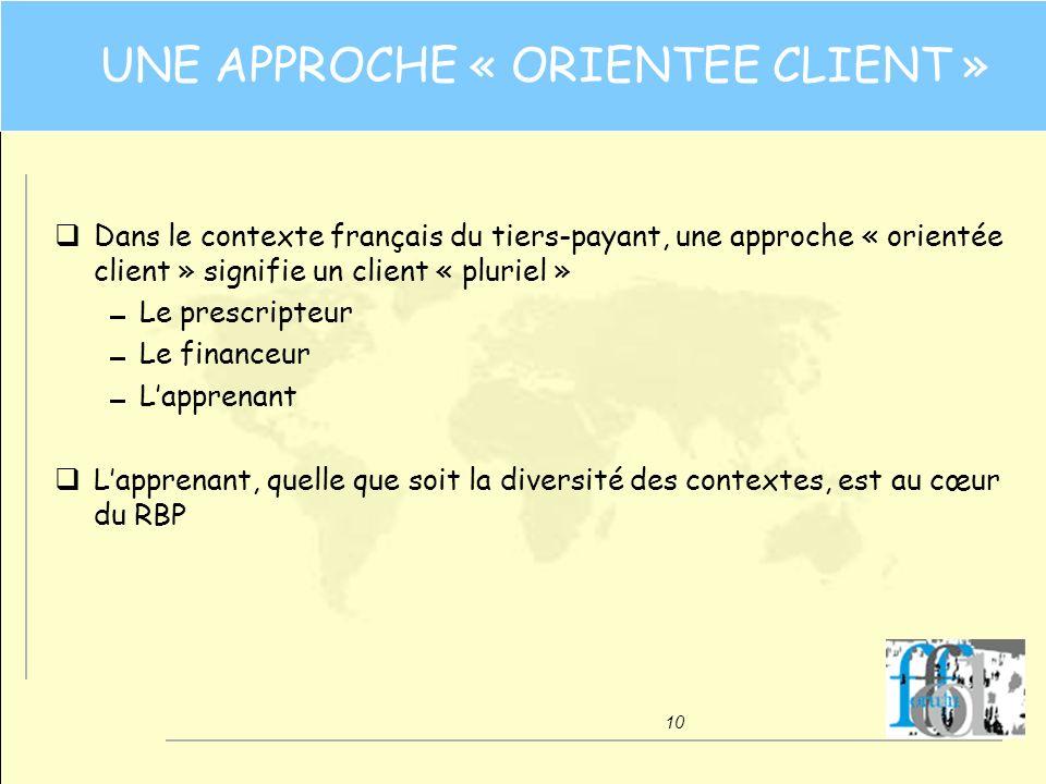 10 UNE APPROCHE « ORIENTEE CLIENT » qDans le contexte français du tiers-payant, une approche « orientée client » signifie un client « pluriel » Le pre