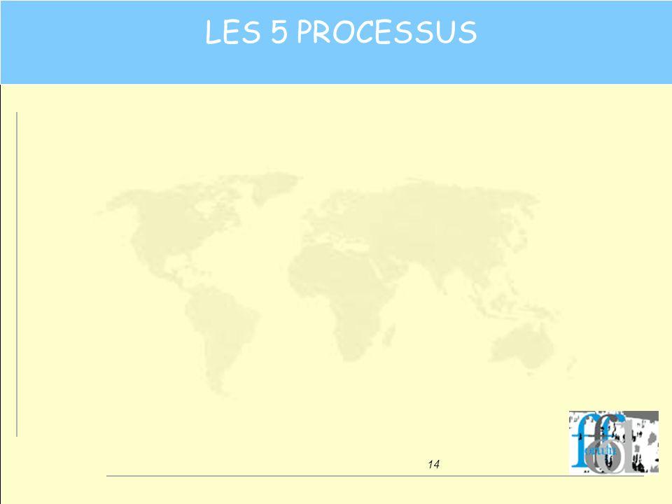 14 LES 5 PROCESSUS