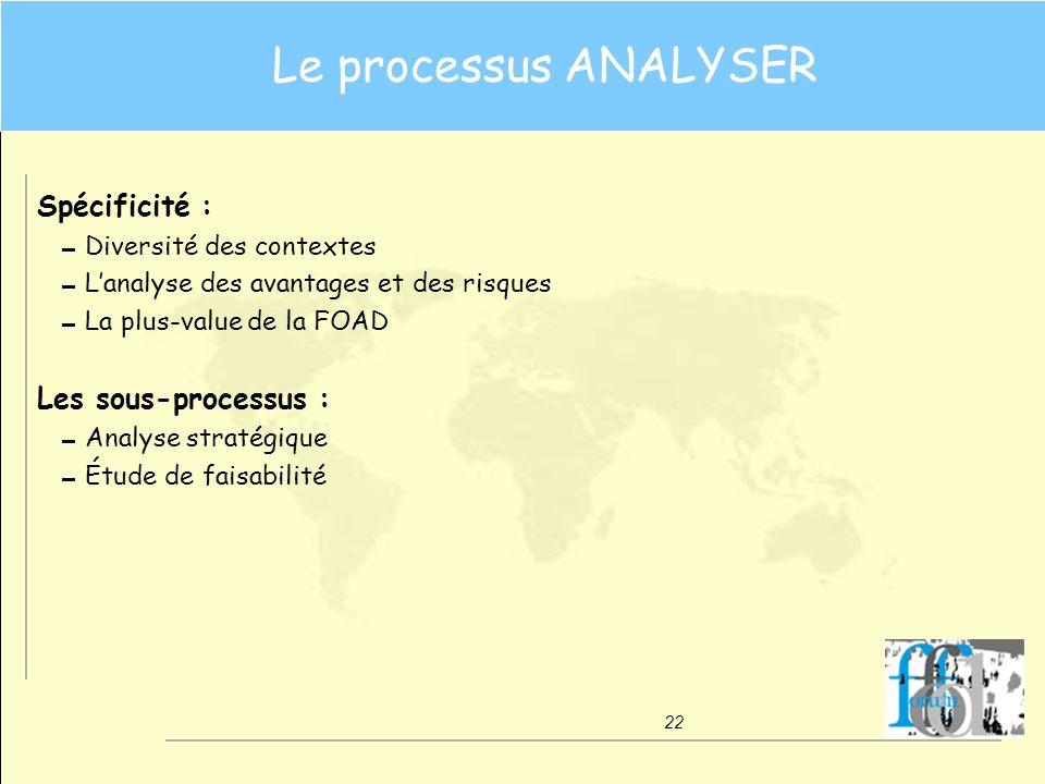 22 Le processus ANALYSER Spécificité : Diversité des contextes Lanalyse des avantages et des risques La plus-value de la FOAD Les sous-processus : Ana