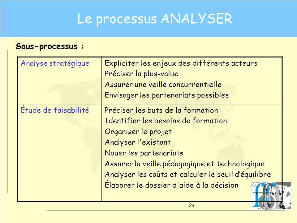 24 Le processus ANALYSER Sous-processus : Analyse stratégiqueExpliciter les enjeux des différents acteurs Préciser la plus-value Assurer une veille co