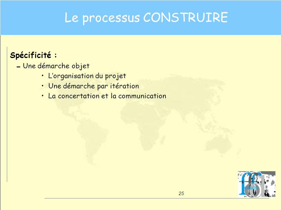 25 Le processus CONSTRUIRE Spécificité : Une démarche objet Lorganisation du projet Une démarche par itération La concertation et la communication