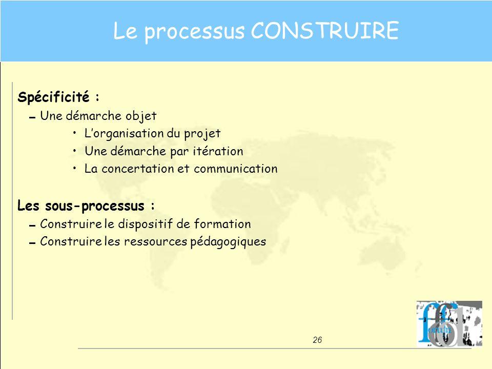 26 Le processus CONSTRUIRE Spécificité : Une démarche objet Lorganisation du projet Une démarche par itération La concertation et communication Les so