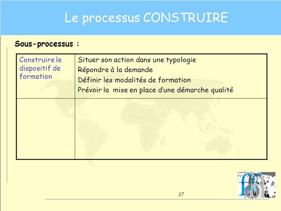27 Le processus CONSTRUIRE Sous-processus : Construire le dispositif de formation Situer son action dans une typologie Répondre à la demande Définir l