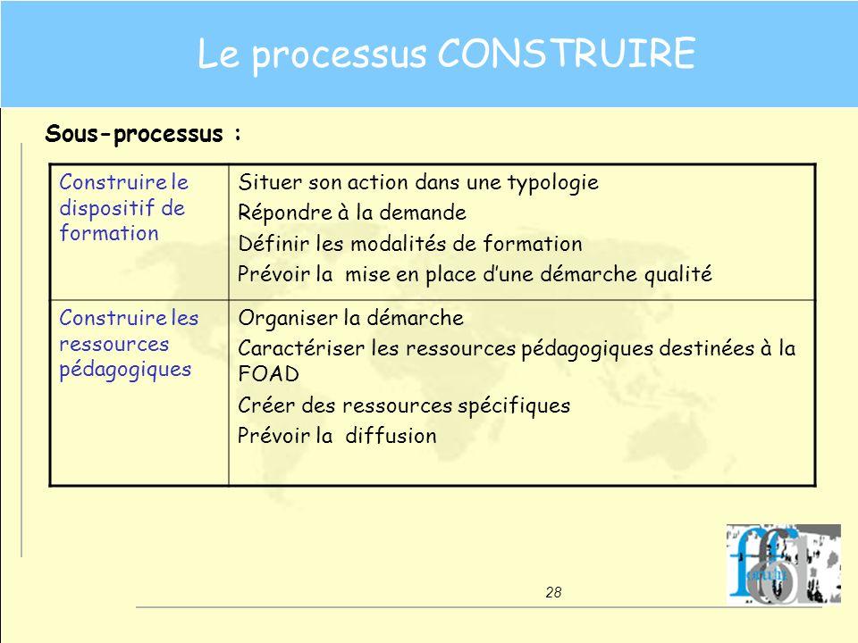 28 Le processus CONSTRUIRE Sous-processus : Construire le dispositif de formation Situer son action dans une typologie Répondre à la demande Définir l