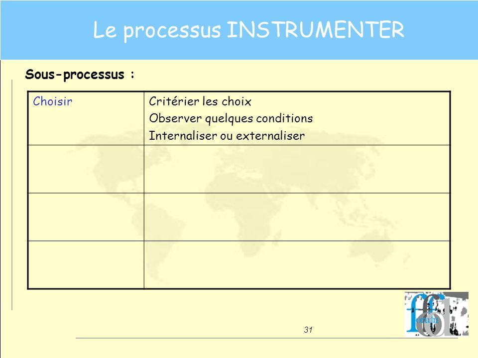 31 Le processus INSTRUMENTER Sous-processus : ChoisirCritérier les choix Observer quelques conditions Internaliser ou externaliser