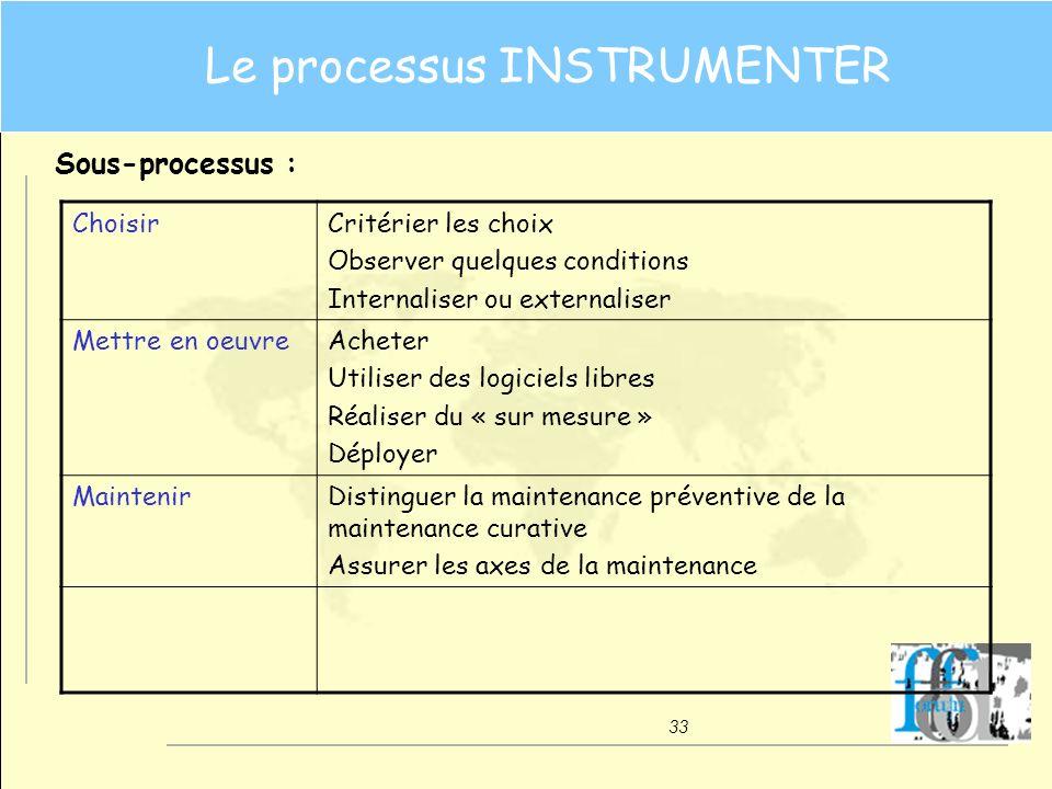 33 Le processus INSTRUMENTER Sous-processus : ChoisirCritérier les choix Observer quelques conditions Internaliser ou externaliser Mettre en oeuvreAch