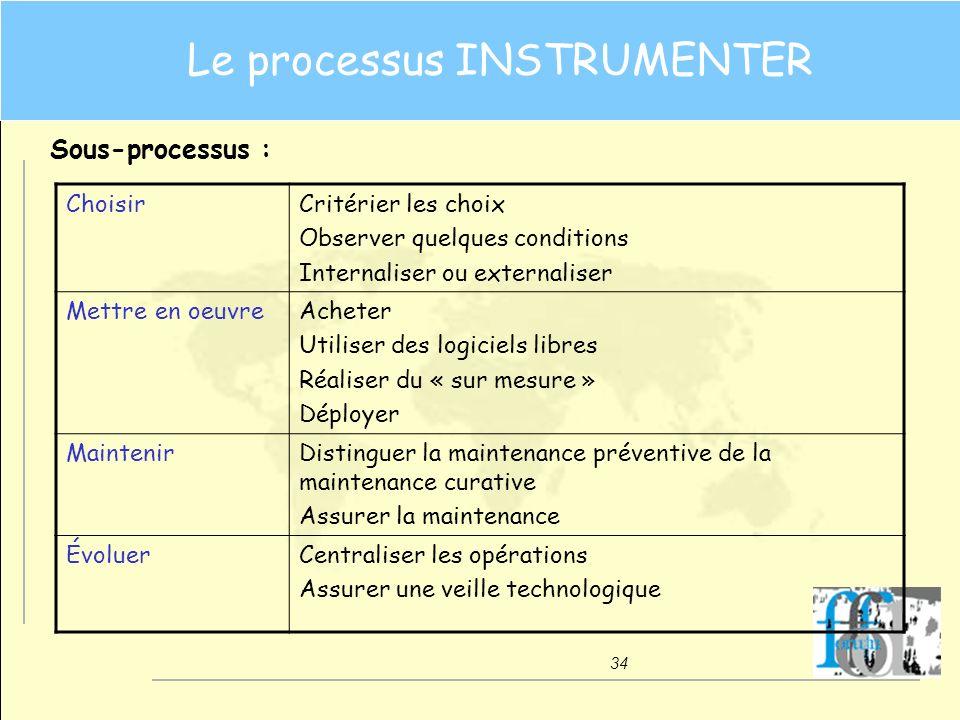 34 Le processus INSTRUMENTER Sous-processus : ChoisirCritérier les choix Observer quelques conditions Internaliser ou externaliser Mettre en oeuvreAch