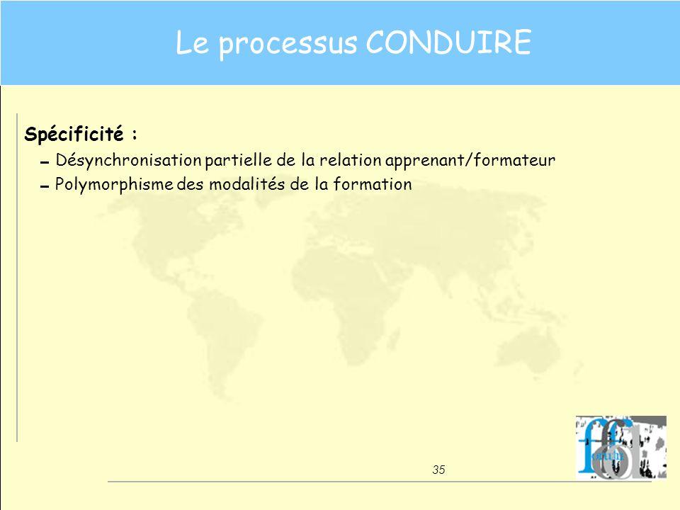 35 Le processus CONDUIRE Spécificité : Désynchronisation partielle de la relation apprenant/formateur Polymorphisme des modalités de la formation