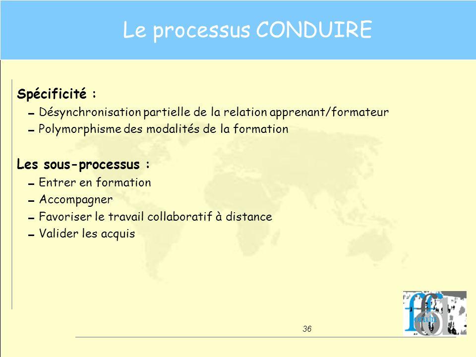 36 Le processus CONDUIRE Spécificité : Désynchronisation partielle de la relation apprenant/formateur Polymorphisme des modalités de la formation Les