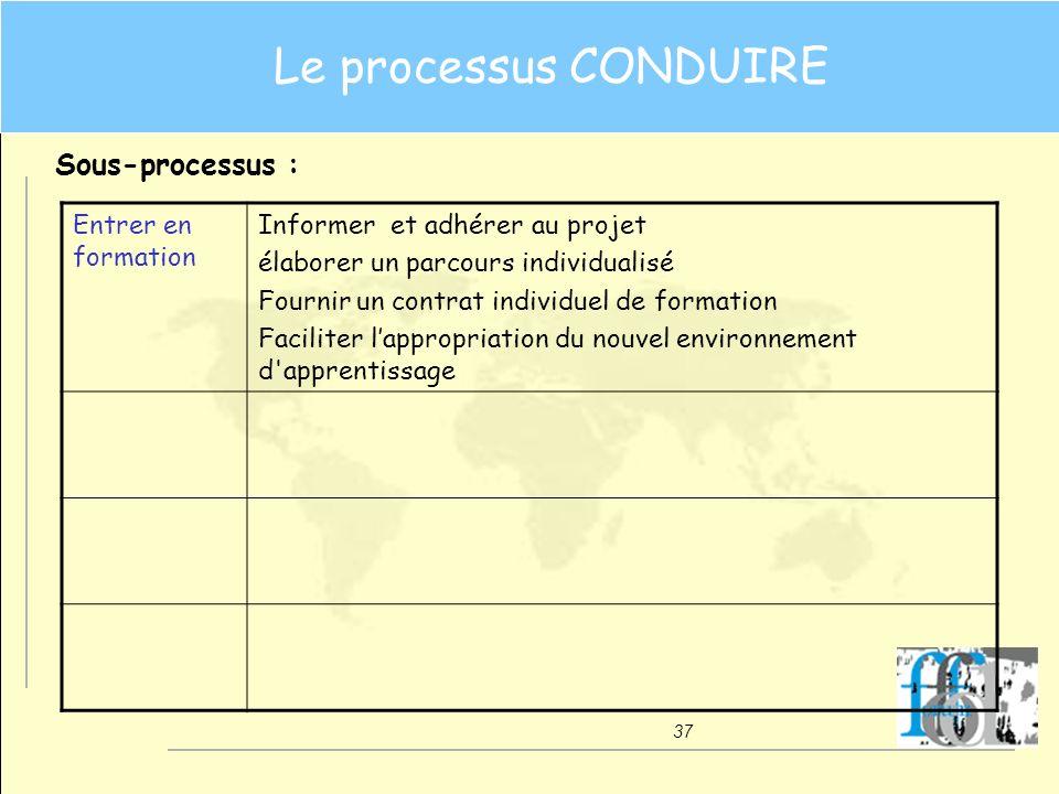 37 Le processus CONDUIRE Sous-processus : Entrer en formation Informer et adhérer au projet élaborer un parcours individualisé Fournir un contrat indi