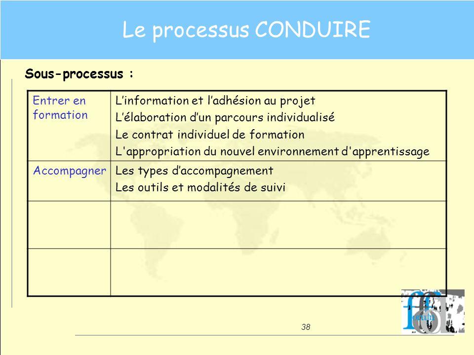 38 Le processus CONDUIRE Sous-processus : Entrer en formation Linformation et ladhésion au projet Lélaboration dun parcours individualisé Le contrat i