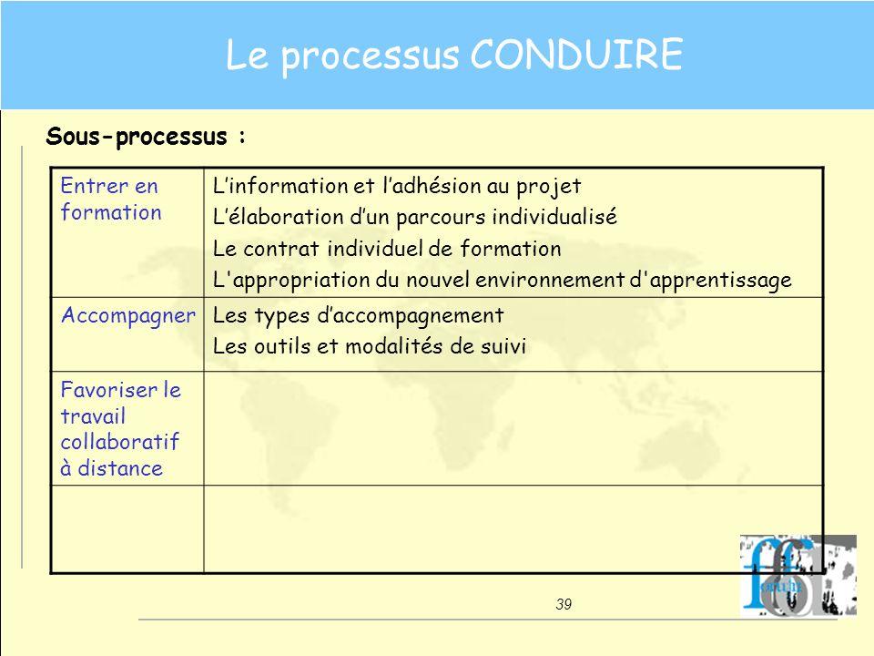 39 Le processus CONDUIRE Sous-processus : Entrer en formation Linformation et ladhésion au projet Lélaboration dun parcours individualisé Le contrat i