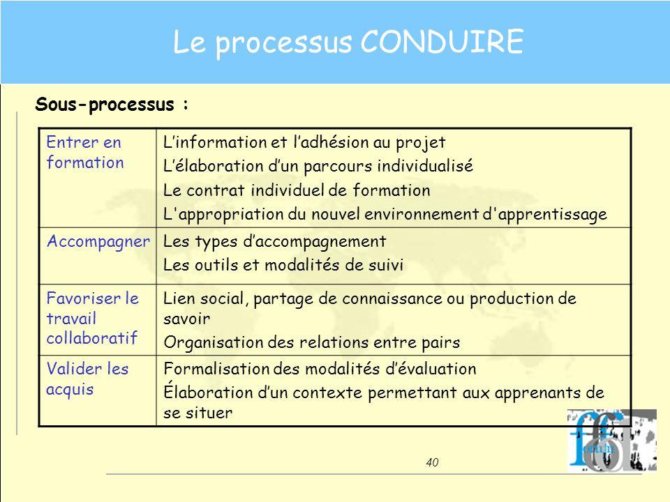 40 Le processus CONDUIRE Sous-processus : Entrer en formation Linformation et ladhésion au projet Lélaboration dun parcours individualisé Le contrat i