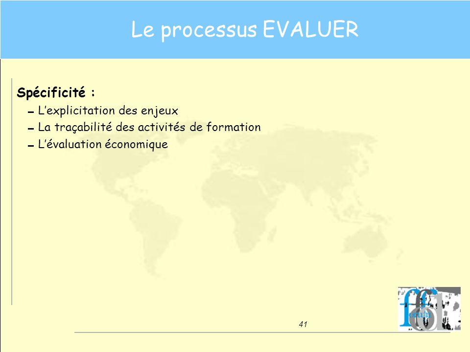 41 Le processus EVALUER Spécificité : Lexplicitation des enjeux La traçabilité des activités de formation Lévaluation économique