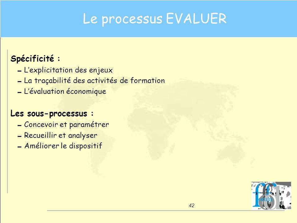 42 Le processus EVALUER Spécificité : Lexplicitation des enjeux La traçabilité des activités de formation Lévaluation économique Les sous-processus :