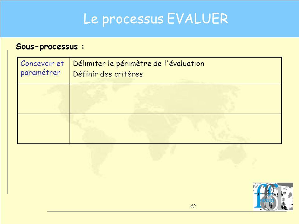 43 Le processus EVALUER Sous-processus : Concevoir et paramétrer Délimiter le périmètre de l'évaluation Définir des critères