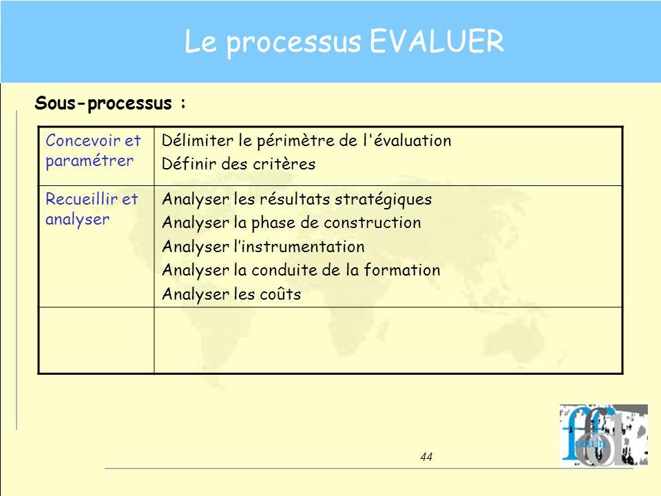 44 Le processus EVALUER Sous-processus : Concevoir et paramétrer Délimiter le périmètre de l'évaluation Définir des critères Recueillir et analyser An